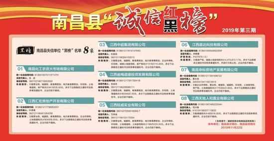 """江西萍乡黑社会名单_南昌县发布2019年第三期""""诚信红黑榜""""_新浪江西_新浪网"""