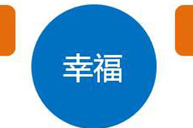 """发展""""幸福产业"""" 南昌将着力打造一批""""网红打卡地"""""""