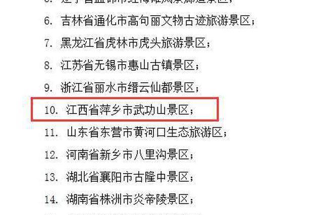 22家旅游景区拟确定为5A级 萍乡武功山景区上榜