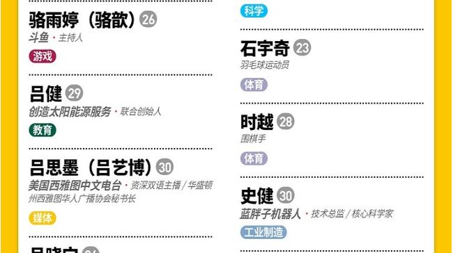 围棋国手时越入围福布斯中国30岁以下精英榜
