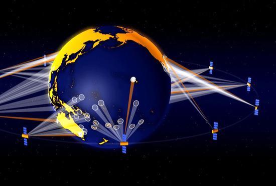 gps全球定位系统_中国北斗卫星数量扩充到40颗 抢占欧洲导航卫星频段 – 铁血网