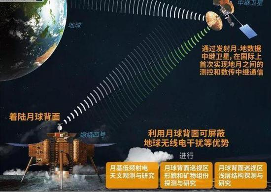(来源:央视讯休)