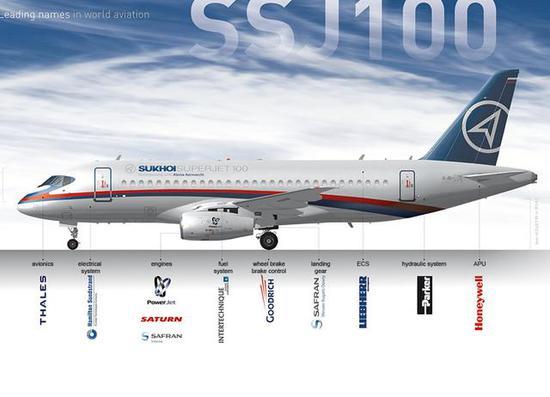 图为SSJ-100支线客机各主要子系统的承包供应商示意图。