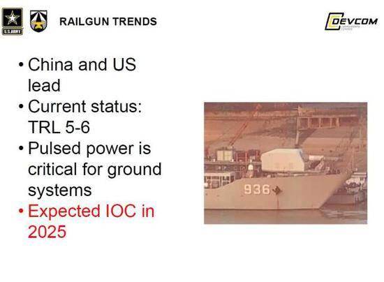 美国军方认为中美电磁炮技术处于绝对领先地位