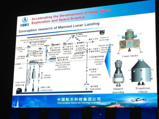 长征5号遇阻如何实现登月 研发新火箭运力增2倍