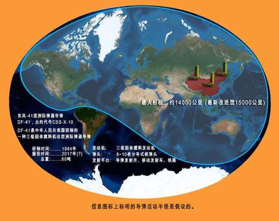 东风-41的抨击威慑周围暗示图