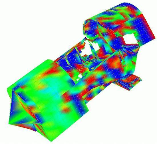 图6:国外高超声速分析软件