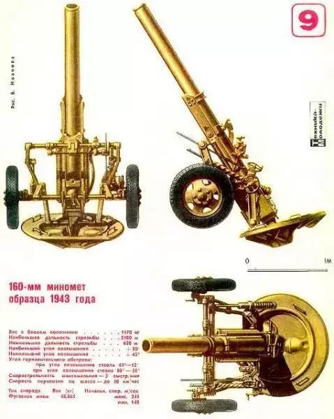 ▲M43迫击炮