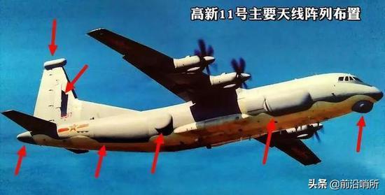 高新11特种军机可与歼20配合作战 压制敌防空节点