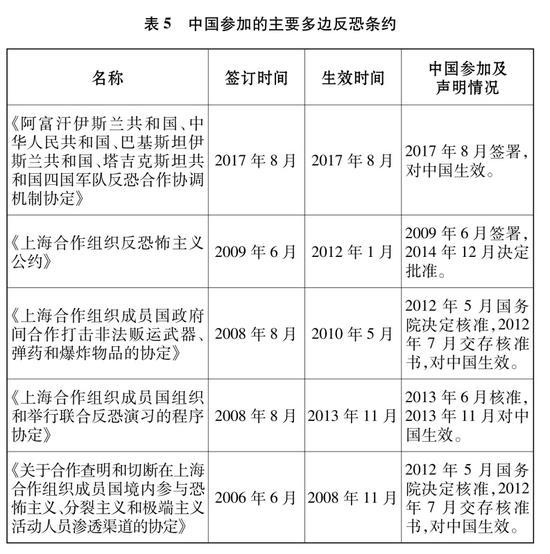 表5 中國參加的主要多邊反恐條約 新華社發