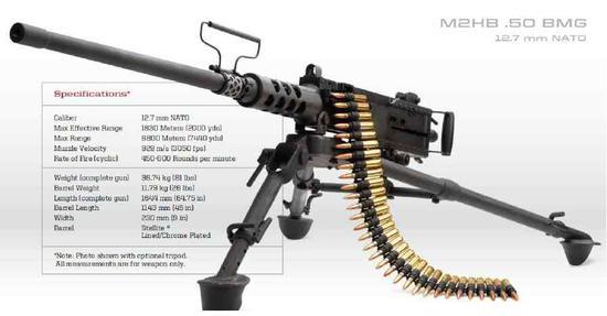 "M2HB""勃朗宁""12.7毫米重机枪"