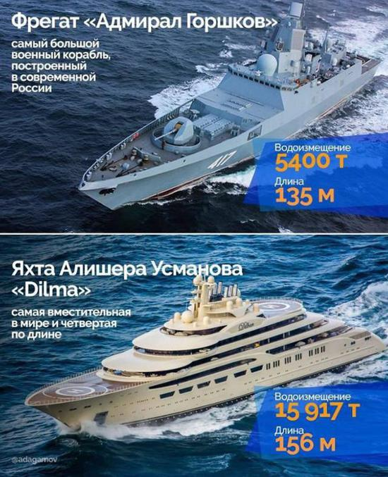 图为俄网友制作的俄超级游艇和俄海军最新护卫舰对比图。