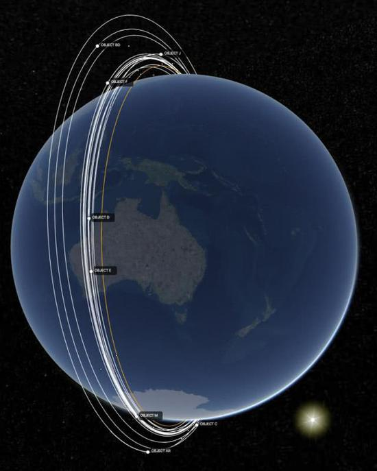 印度反卫星造成了严重的航天运行安全隐患