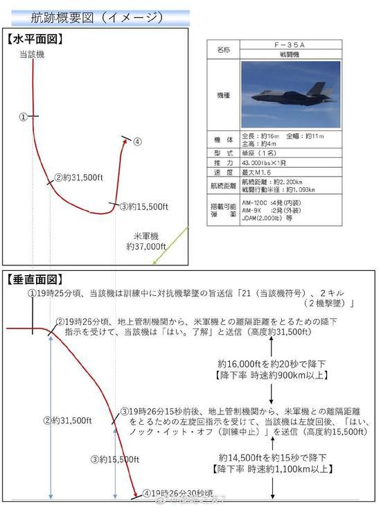 这就是坠机过程