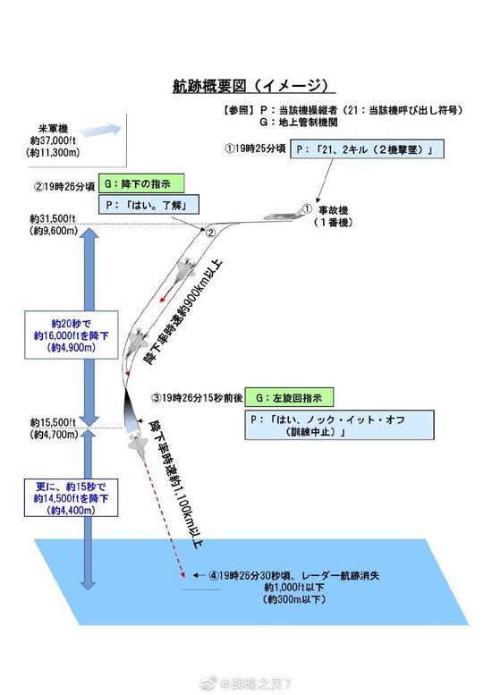 这是立体事故模拟图,可以看到,飞行员一推机头直接插入海面