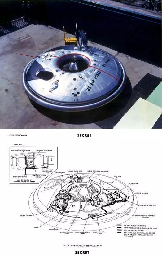 """""""阿芙罗飞车""""原型及其动力结构(图源:wikipedia)"""