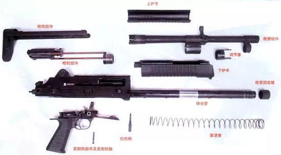 霰弹枪板机_我军最新霰弹枪获钨芯弹加持 09式技术指标达世界前列|09式|霰弹 ...