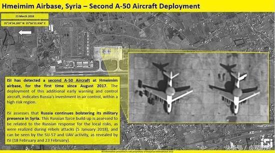 △预警机站得高是对付巡航导弹的最佳武器,亚音速巡航导弹的速度还是比较快的,预警机俯瞰雷达信号会比较明显。俄军在叙利亚部署有A-50U预警机,但不足以进行不间断的巡逻