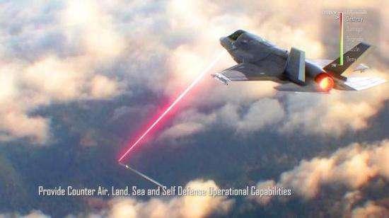F35已清晰将装激光武器