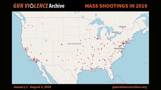 2019年美国枪击案统计(图源:枪支暴力档案)