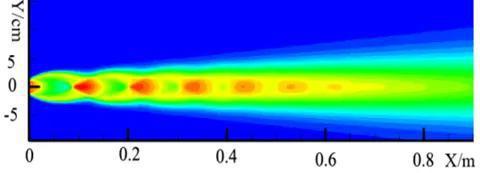 低空火箭尾流流场温度云图