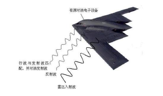 日本空军装备_日本战机设计不行材料凑 自曝隐身黑科技要挑战歼20|雷达|隐身 ...