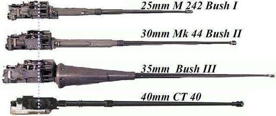 美国首次提出埋头弹却放弃 中国造出全球最先进产品