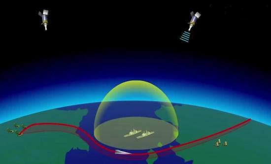 """俄军""""前卫""""导弹规避美军逆导预警卫星及""""宙斯盾""""舰探测暗示图。"""