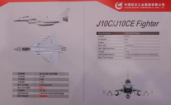 歼10C关键数据通知,最大速度1.8马赫,航程2950公里