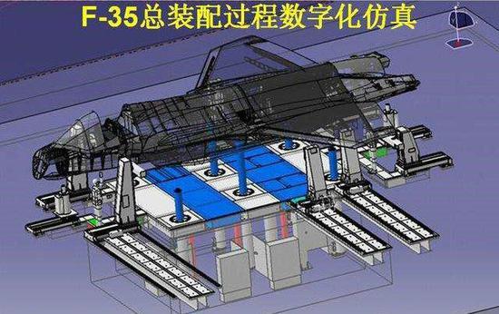 美國F-35總裝數字化仿真
