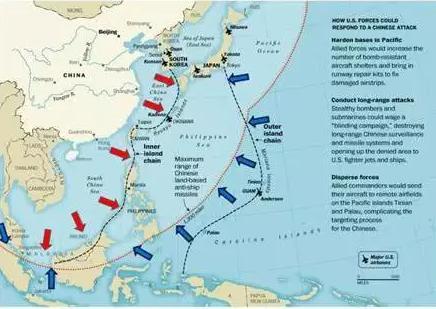中国的主要军事斗争方向是在海上