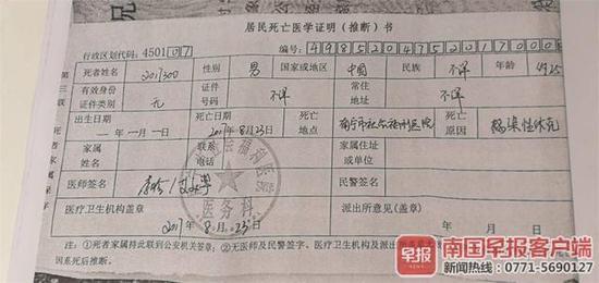 医院出具的刘有欢死亡证明书。