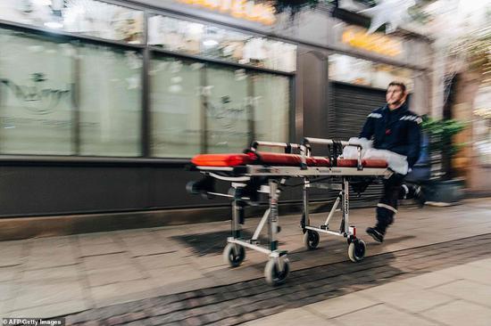 斯特拉斯堡圣诞集市附近发生枪击案,别名急救人员拿着担架冲向现场。(法新社)