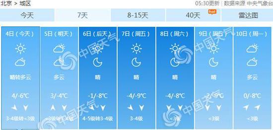 """北京本周围""""速冻""""。"""