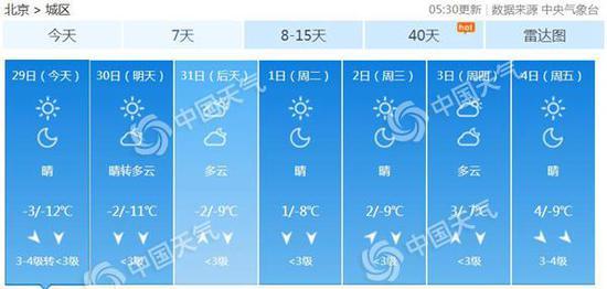 北京异日7天天气预报。