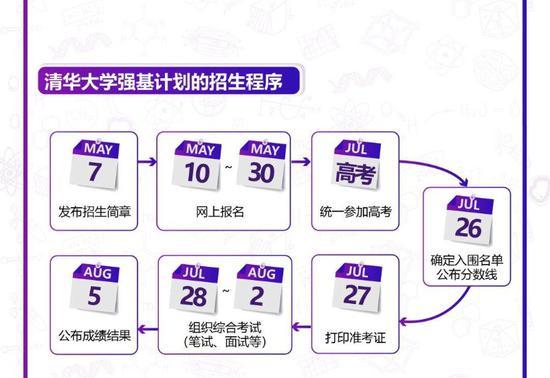 龙江福彩p62彩票历史开奖