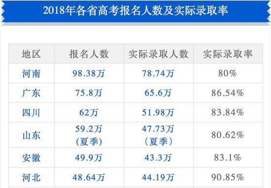 图片来源:中国教育在线
