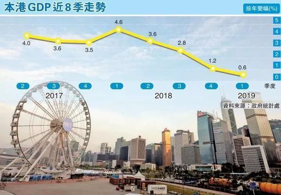 图源:香港商报