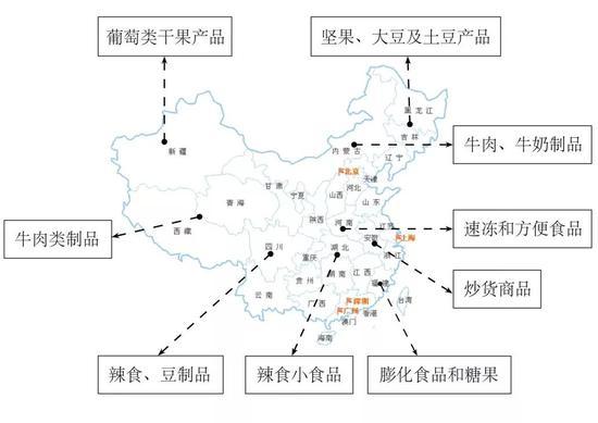 图片来源:按照中国息闲食品走业分析及趋势通知清理