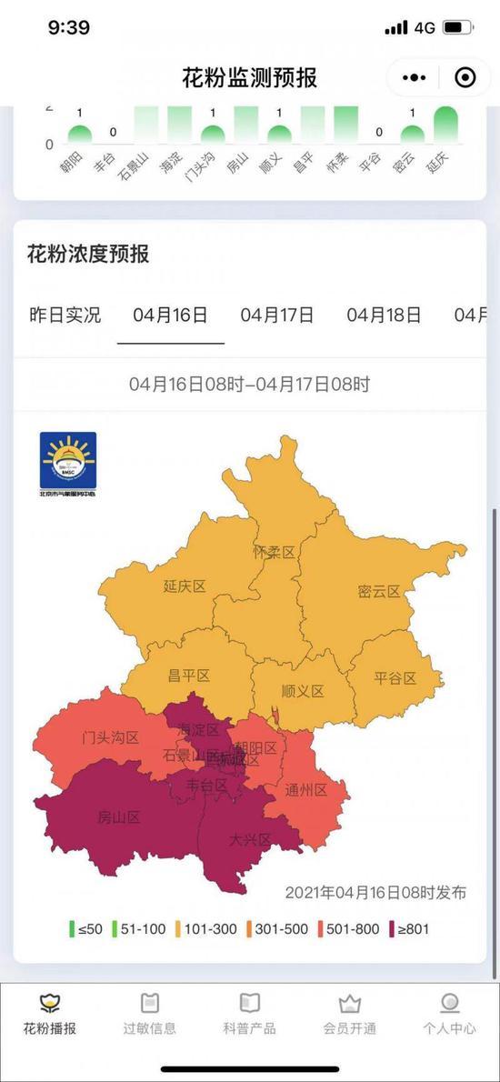 北京全城花粉浓度偏高 六区浓度极高