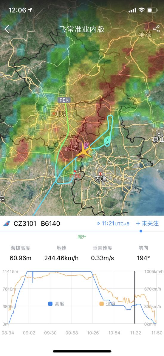 从气象雷达中能够望出那时北京天气有众糟糕