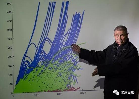 曾庆存院士,著名大气动力学家、地球物理流体动力学家(2014年11月29日摄)。新华社发
