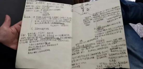 警方查获吴某做的笔记