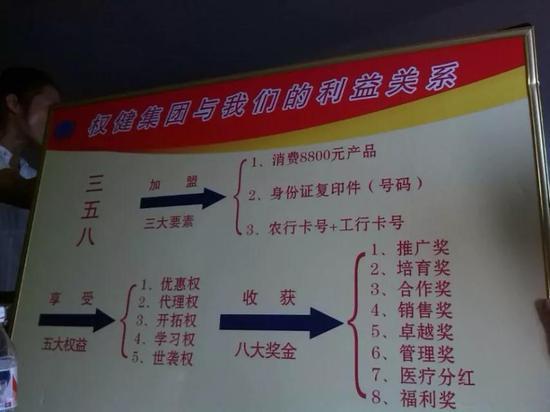 ▷权健集团奖励制度(图片来自网络)