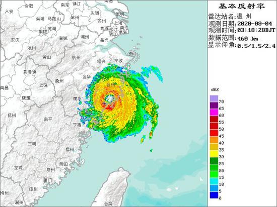 图为台风登陆前雷达回波。