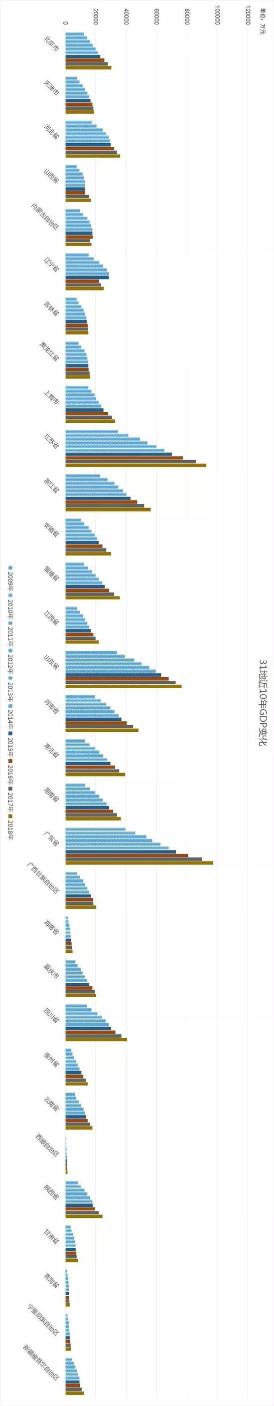 数据来源:国家统计局 国是直通车 张文绞 制图