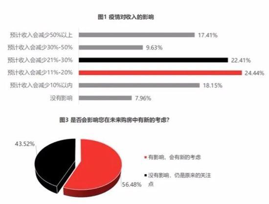 来源:青岛未来盛世企业管理咨询有限公司