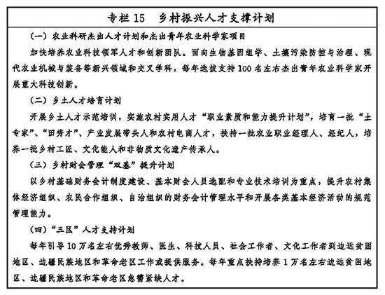 专栏15 乡村振兴人才支撑计划 新华社发