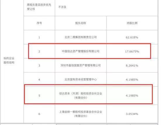 图片来源:上海说相符产权交易所