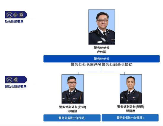 来源:香港警务处官网